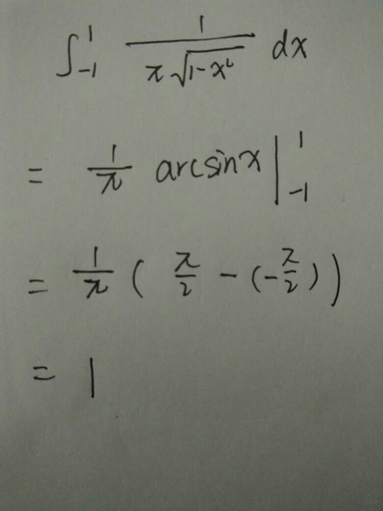 ∫丨/√1-x2