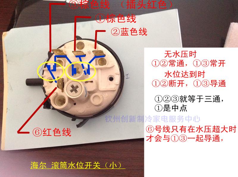 海尔滚筒洗衣机超水位保护显示e8图片