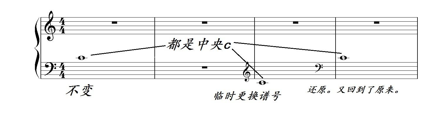 五线谱低音普线上写着高音的符号时图片