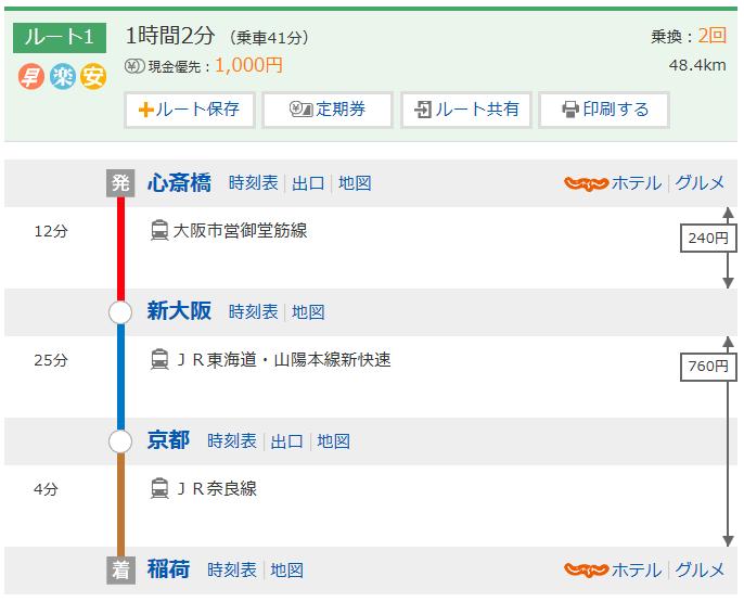 心斋桥到京都多长时间