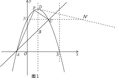 a=y-bx