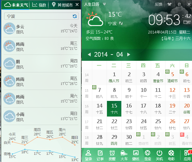 这是宁波最近一周的天气情况图片