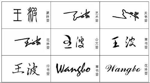 2016lol名字大全霸气-起名网_关于波的霸气名字