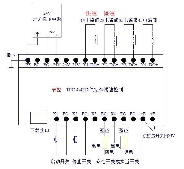 13 2009-04-19 磁性开关怎么控制旋转气缸 2 2010-12-09 气缸磁开关图片