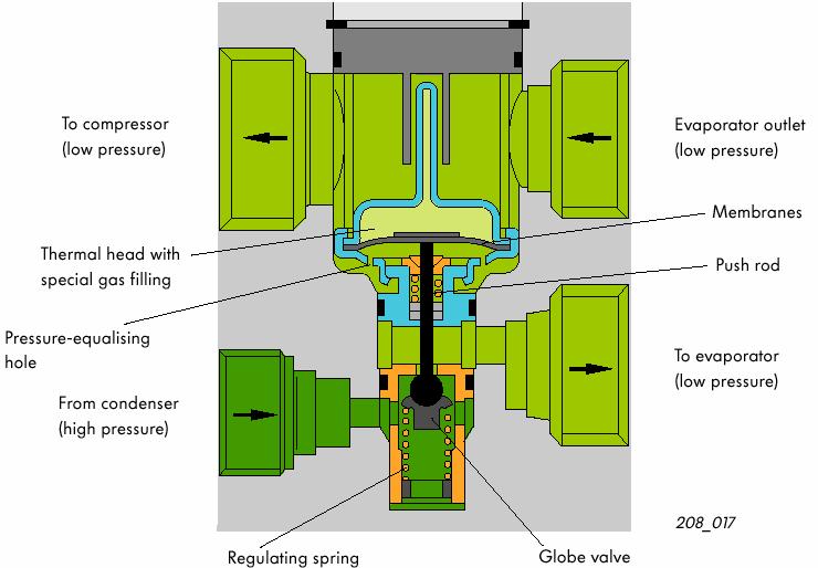 汽车空调系统 工作原理 结构图解   空气源热泵热水器的工作高清图片