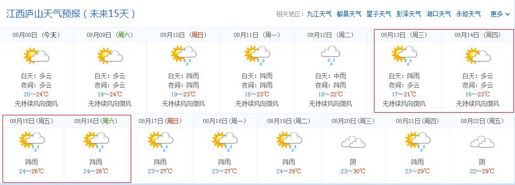 庐山天气预报