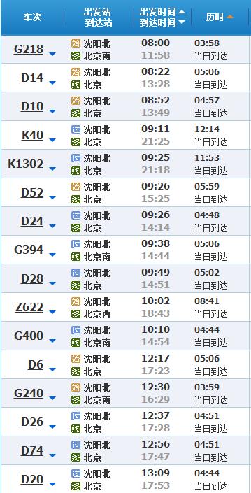坐地铁怎么去沈阳故宫