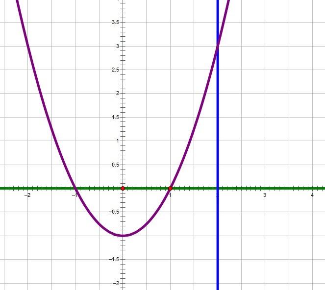 求����y�$9.���dy��y��9�y�_求由抛物线y=x^2-1,直线x=2,y=0所围成的图形的面积
