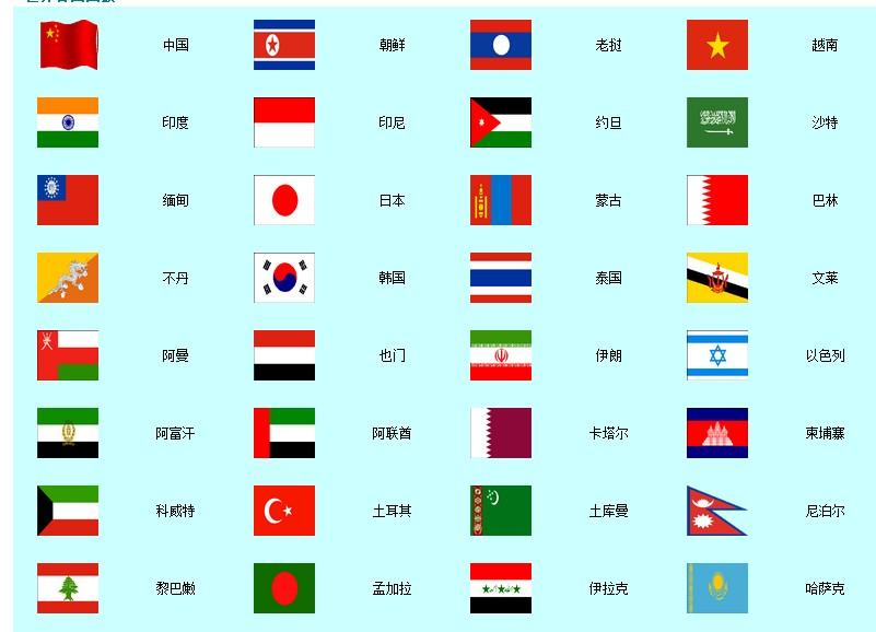 世界各国国旗及国家名称 高清图片