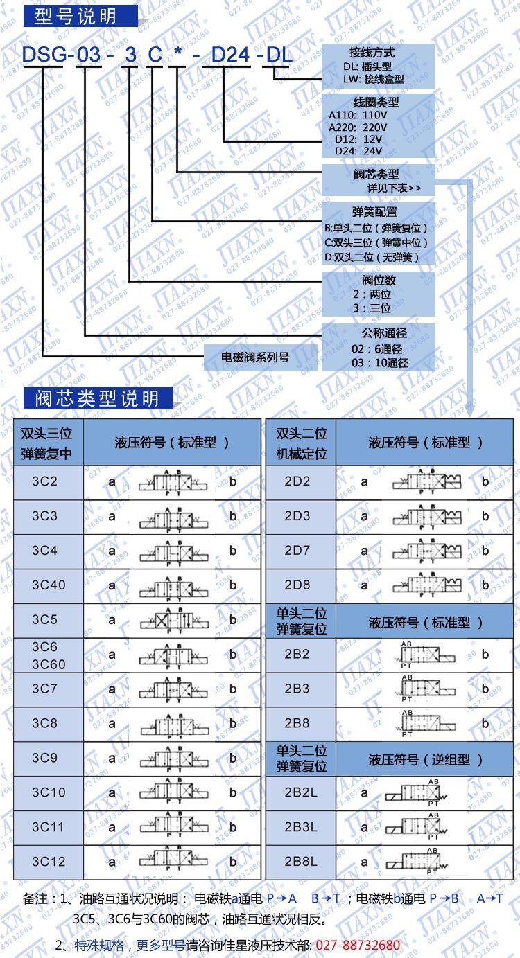 液压电磁阀换向阀的常用表示符合有哪些图片