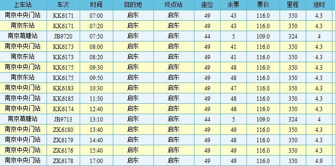 杭州到南京汽车时刻表图片 杭州到南京汽车时刻表图片大全 社会热点高清图片
