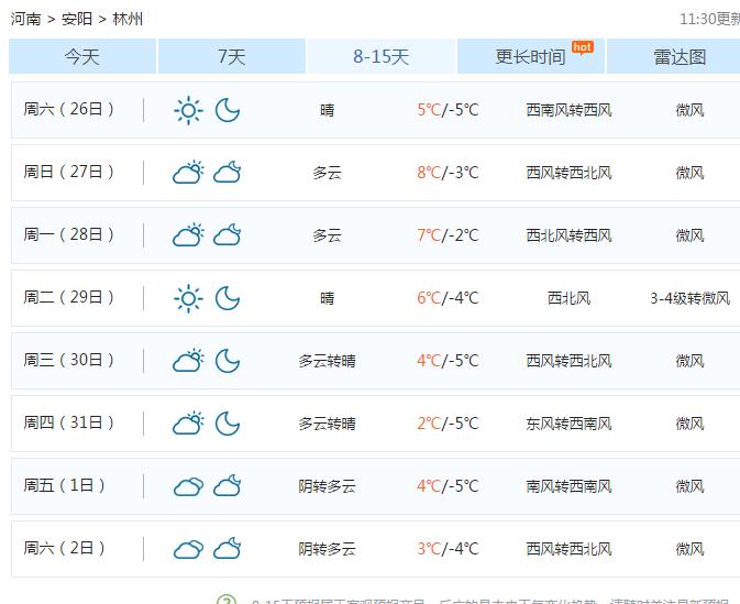 林州风景区天气预报15天+