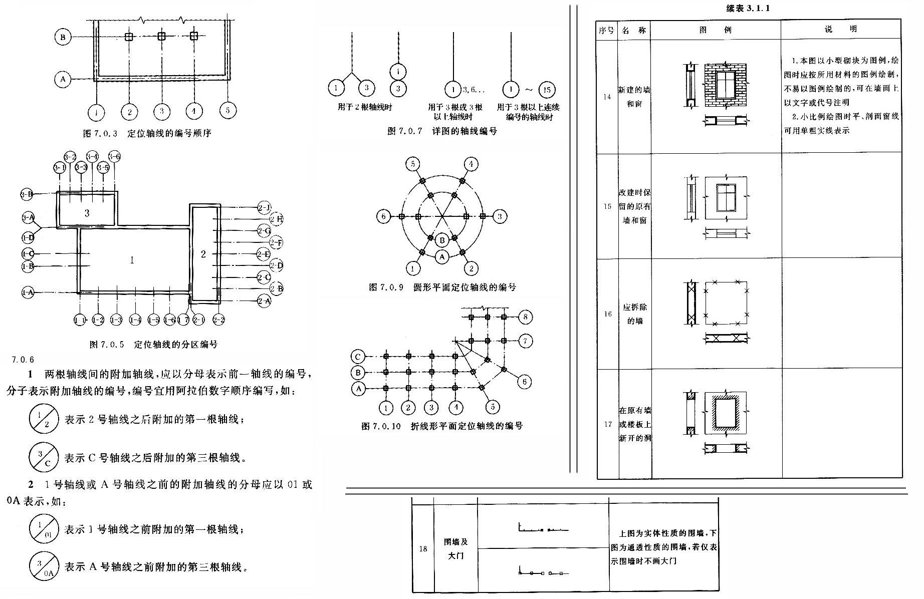 关于建筑结构v责任责任房产证不符所图集的图纸图片