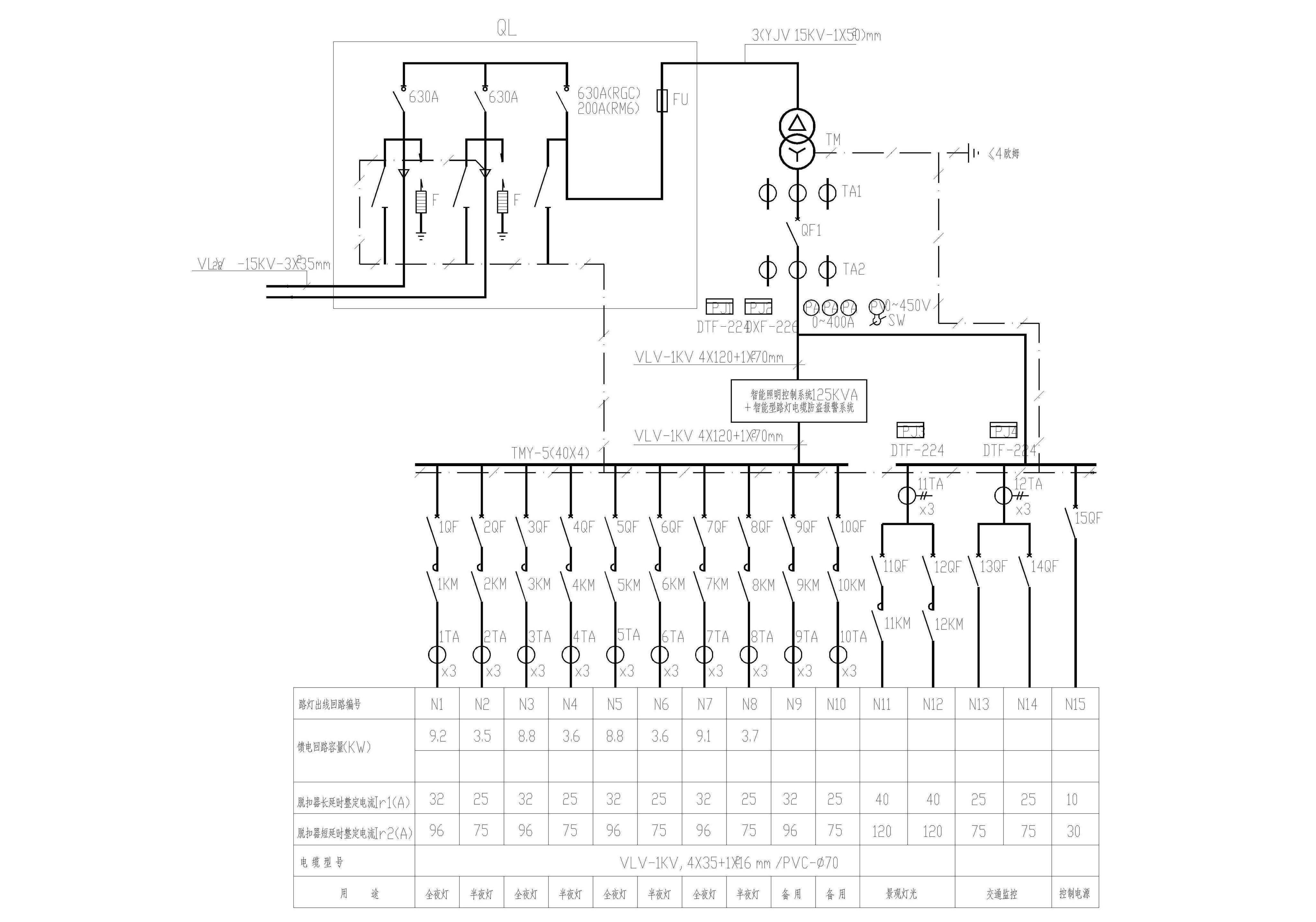 想找个熟悉路灯箱式变电站系统图的人帮忙解释图纸各符号意思及数据图片