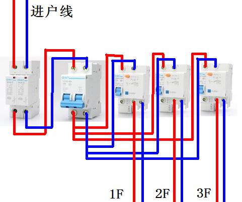 家庭配电箱接线图片 家庭配电箱线路图 家庭配电箱尺寸 家庭装修配电箱