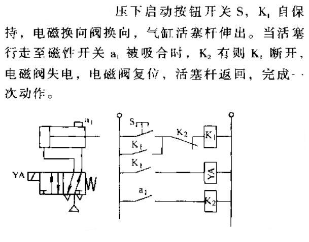 4v110-06电磁阀手动控制气缸来回运动的电气图怎么弄啊?图片