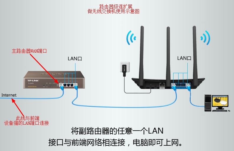 wifi连不上了,手机怎么登陆路由器管理界面