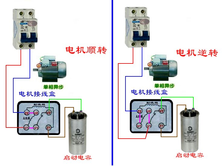 单相电机 带电容 怎么实现的 正反转接线方法详解图片