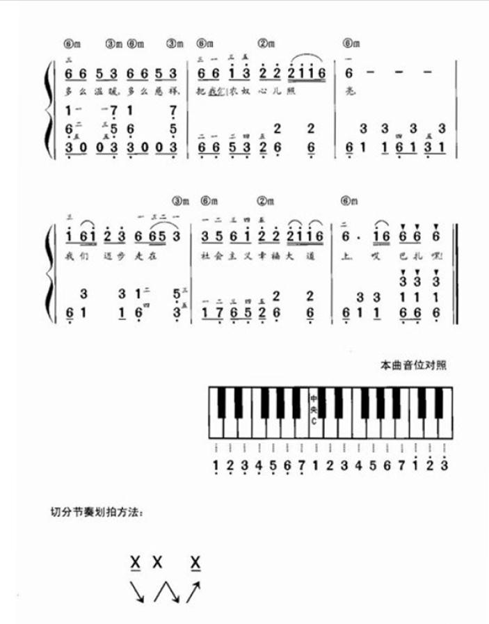 求一首简单的钢琴曲子简谱带左手伴奏(不要儿歌)91图片