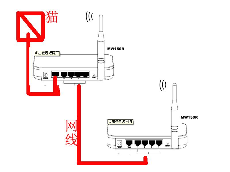 宽带是不用拨号,插上网线就能用。怎么设置无线路由器啊?
