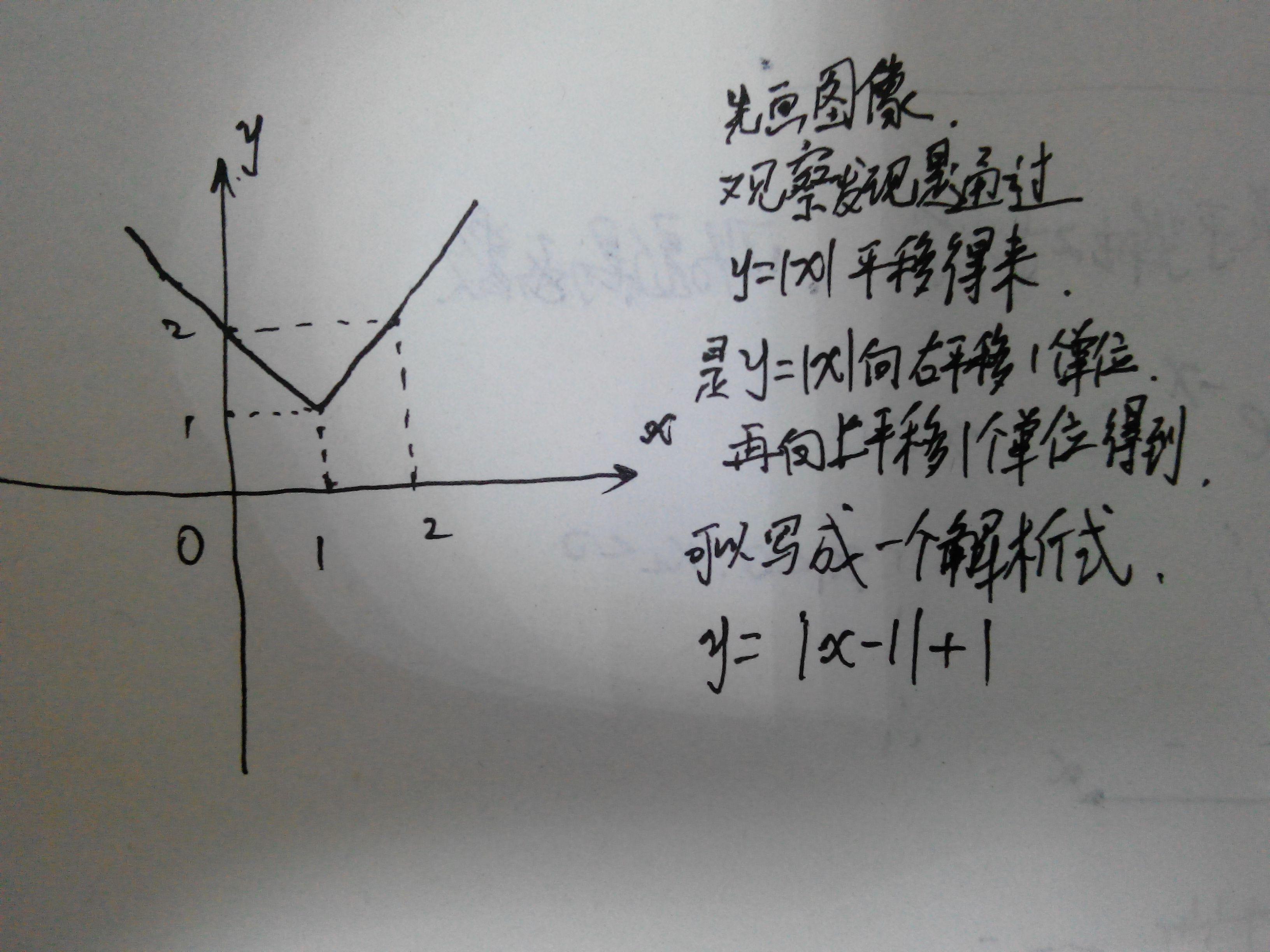 分段函数的解析式求法