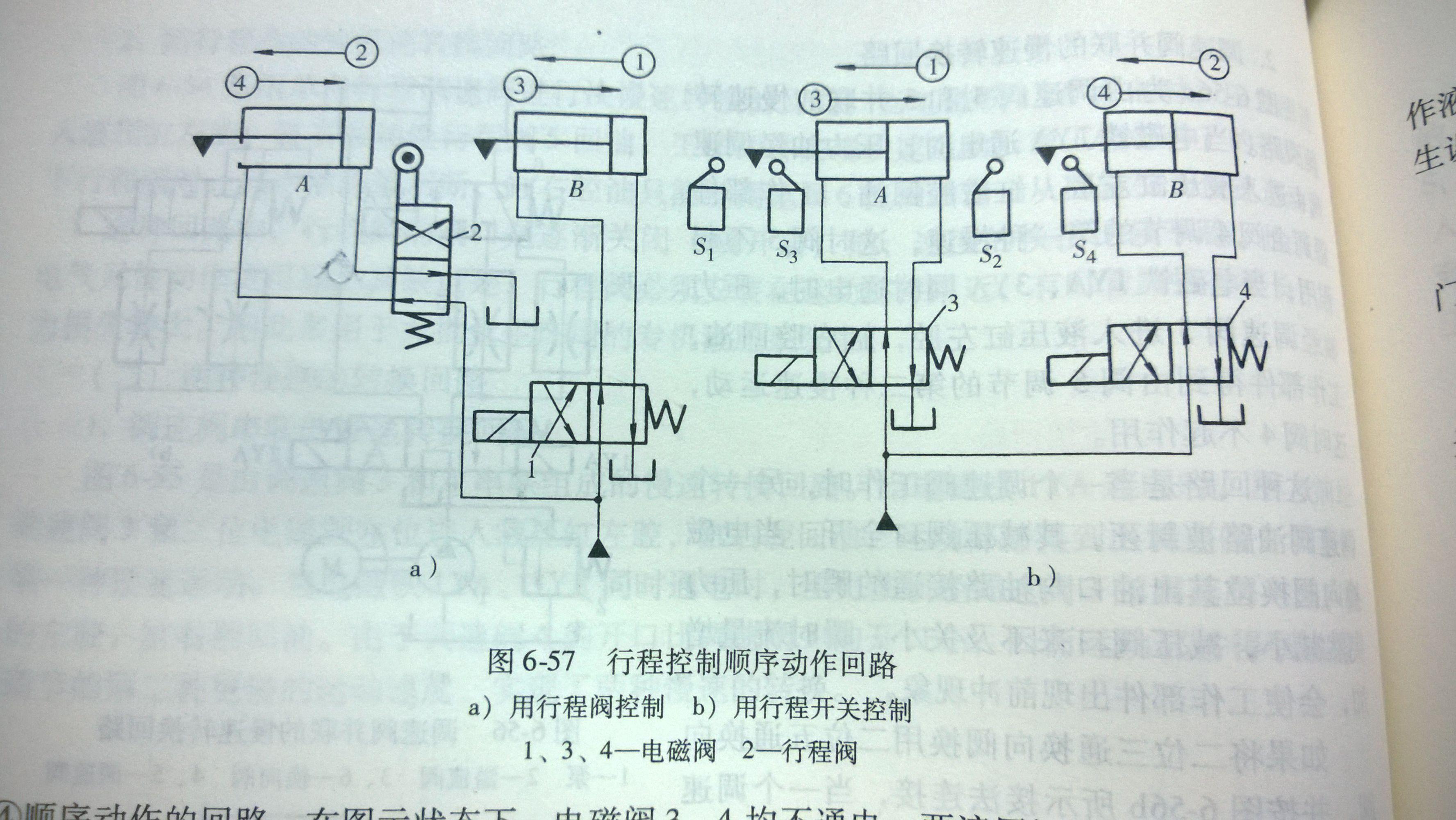 液压传动行程控制顺序动作回路转化成电气控制线路图图片