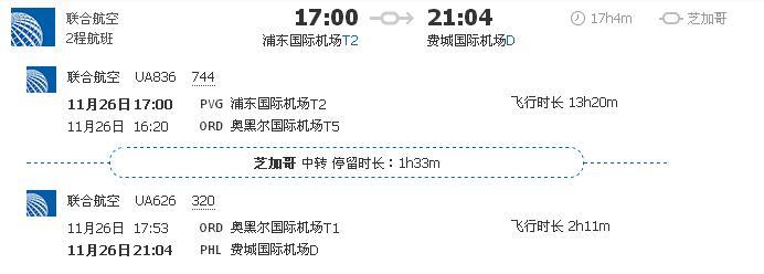 上海到费城
