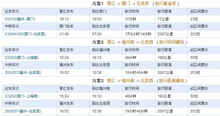 班到北京南的动车图片
