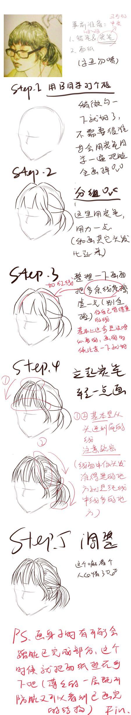 速写人物头发的画法(可推荐有关书籍,但速写要线描不要线面.图片