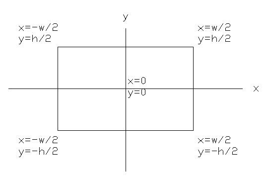 y等于x平方加四的顶点坐标
