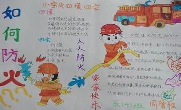 操井空_预防火灾手操报怎么做