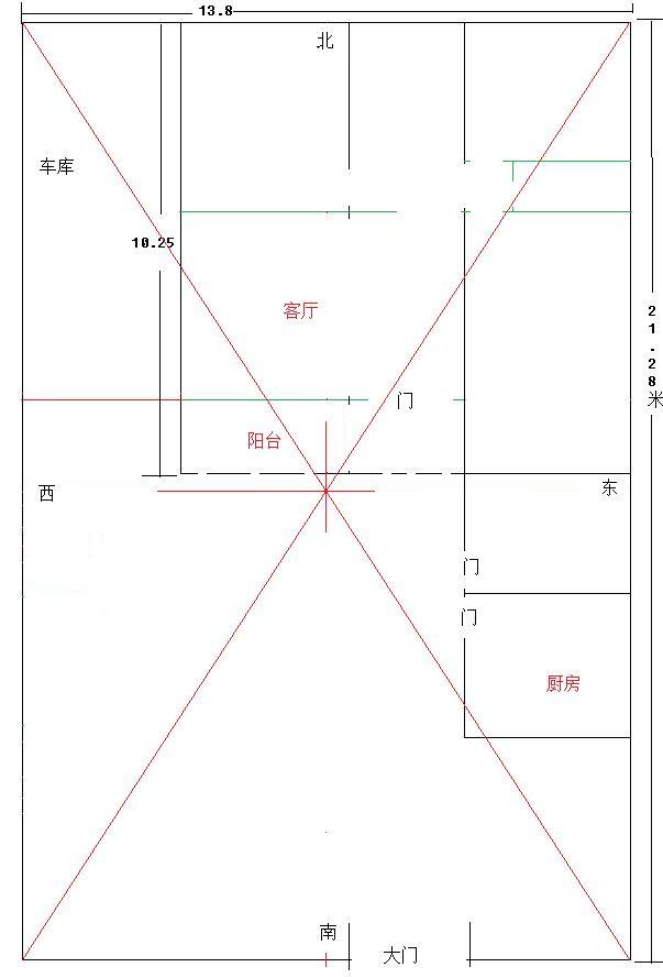 xianchangxingaizhibo_2013-11-28 11:05xingai18| 分类:民俗传统 请教风水高手看看我家院