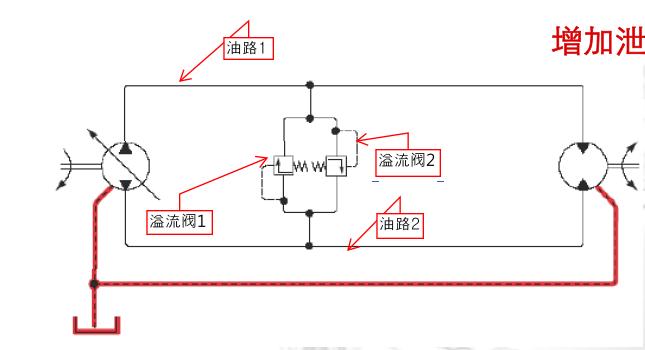 闭式液压回路问题图片