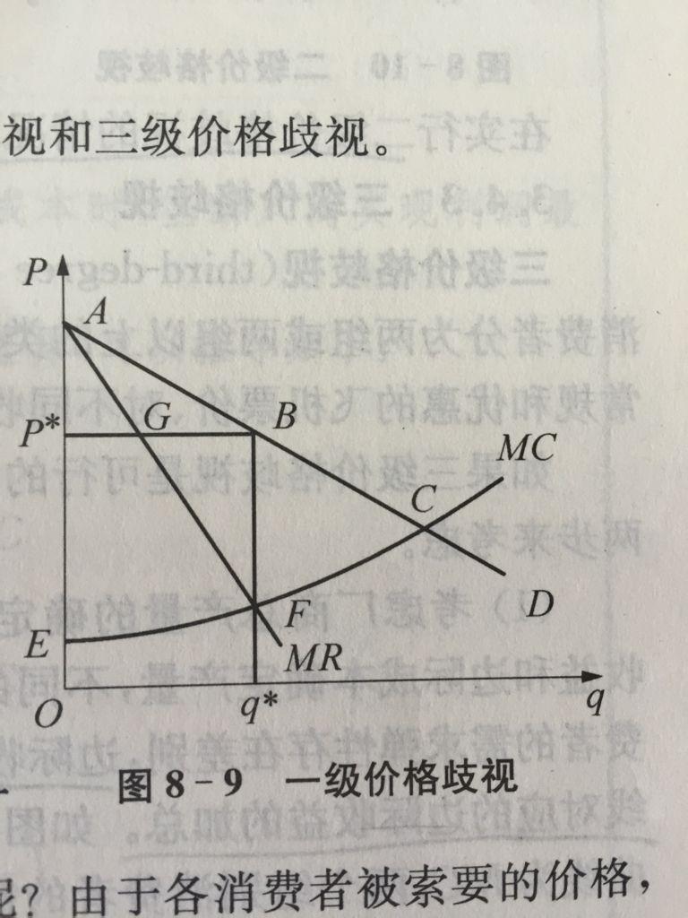 微观经济学问题,为什么完全垄断厂商没有供给曲线?图片