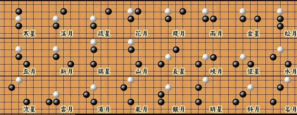 五子棋有多少种开局?图片
