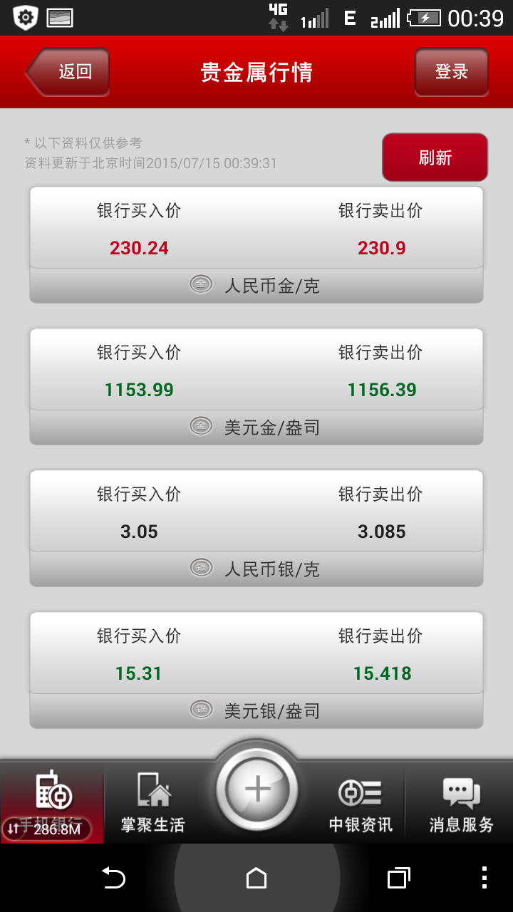 中国银行白银价格_我在中国银行客户炒白银应该参考现货还是国际贵金属