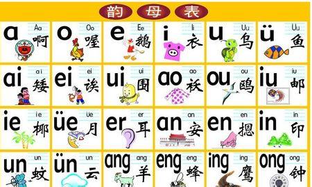 小学一年级语文拼音声母表韵母表