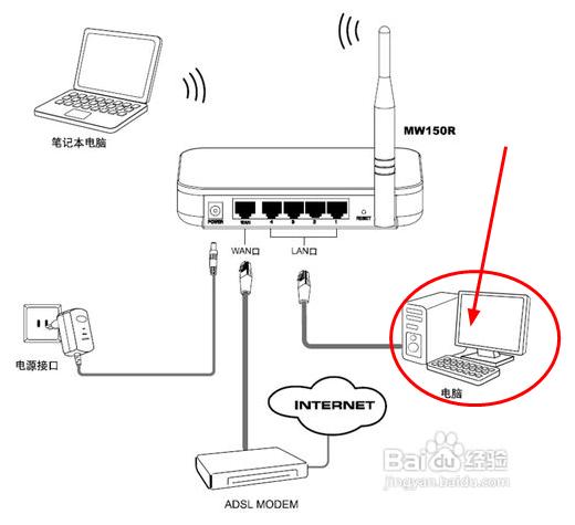 qq安装提取失败_这个问题是网络连接完好,可以登qq看视频,但是用不了ie登不了lol用360