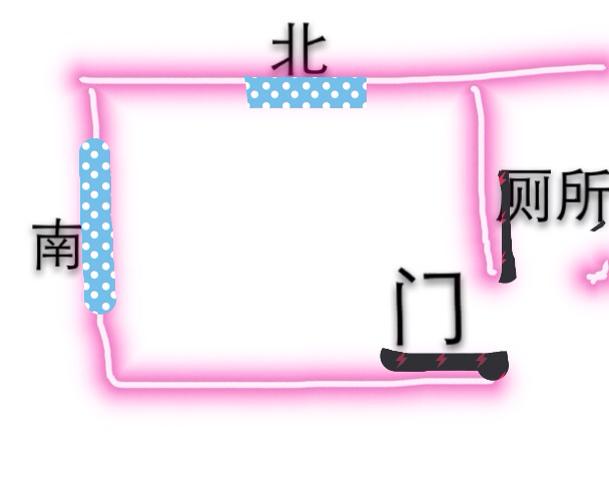 下面图片画的粉色是墙蓝色是窗户黑色是门我的床应该怎么摆放