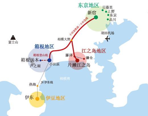新宿到箱根交通