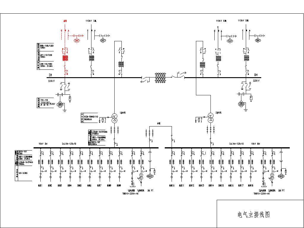 110kv降压变电所电气一次部分设计 20