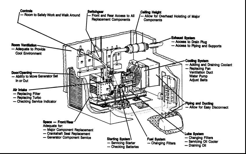求地下室柴油发电机组安装完毕后的照片.图片