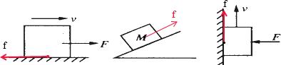 摩擦力的图示怎么画