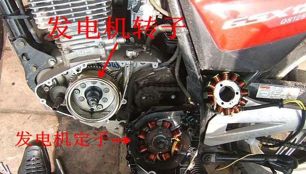 摩托车发电机原理