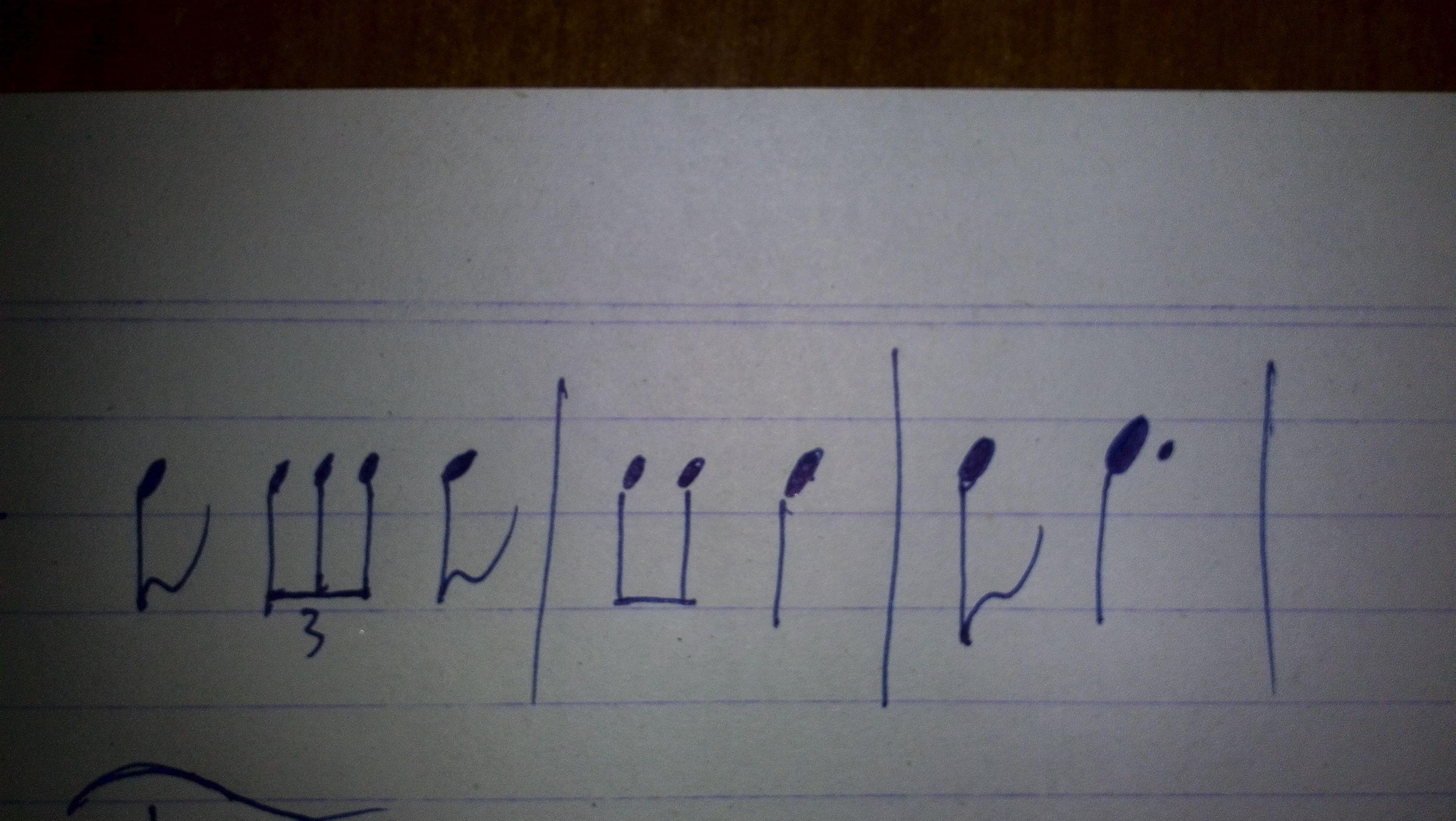 乐理 音值组合 划分小节高清图片