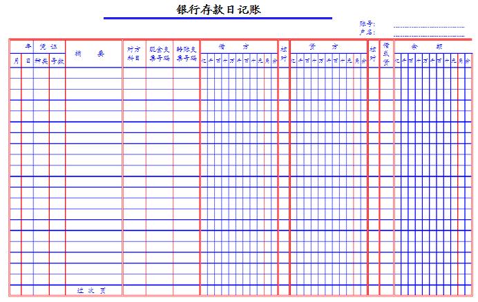 现金日记账和银行日记账的范本,以及出纳日报表和月报表的格式谢图片