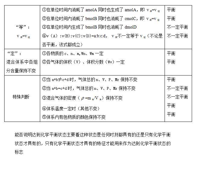 化学平衡高中的手机状态课改版标志湖北省图片