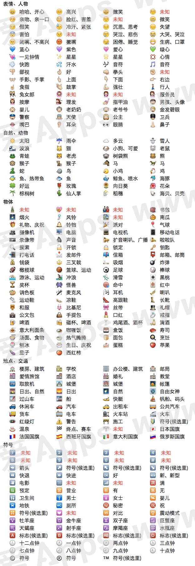 表情符号与中文输入法对照表图片