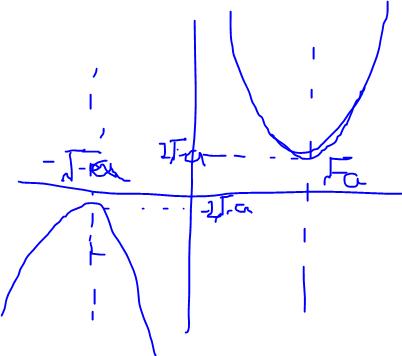 直�yaY�Y��&_求y=x-a/x的图像
