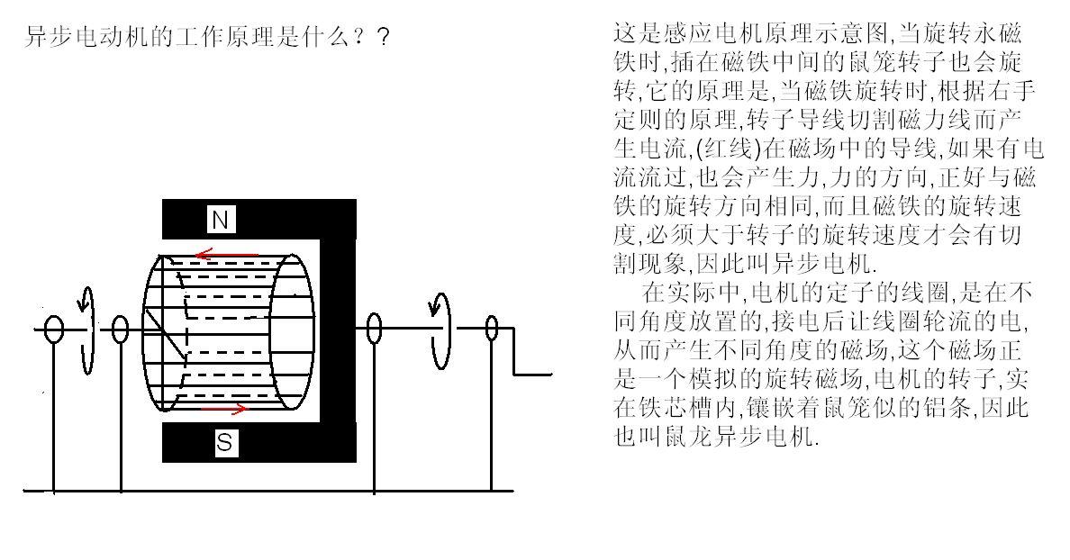 图片   同步发电机工作原理图片   同步电机驱动方式图片高清图片